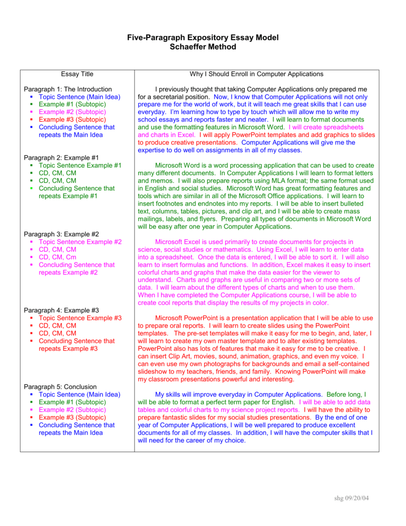 sample essay 008019104 1 2f86ab99737eccca857c3e4b1b93234b sample essay example essay conclusion paragraph 3 example essay conclusion paragraph 3