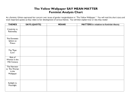 The Yellow Wallpaper SAY MEAN MATTER feminist analysis chart