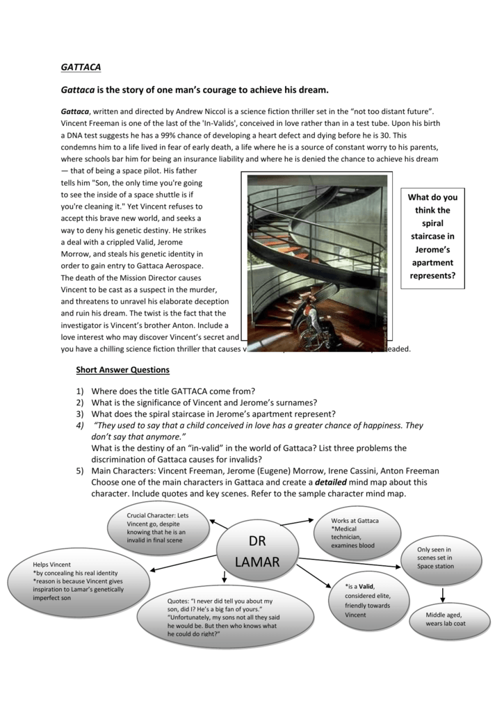 gattaca essay on identity Home essays themes of gattaca themes of gattaca topics: that meant taking on the identity of a genetically superior person themes in gattaca essayin.