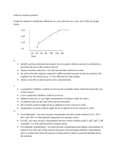 Salivary amylase question Graph for student A should have dilutions