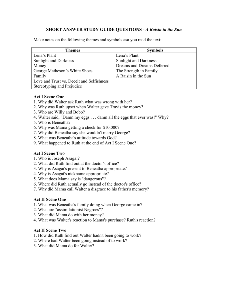 Short answer study guide questions biocorpaavc