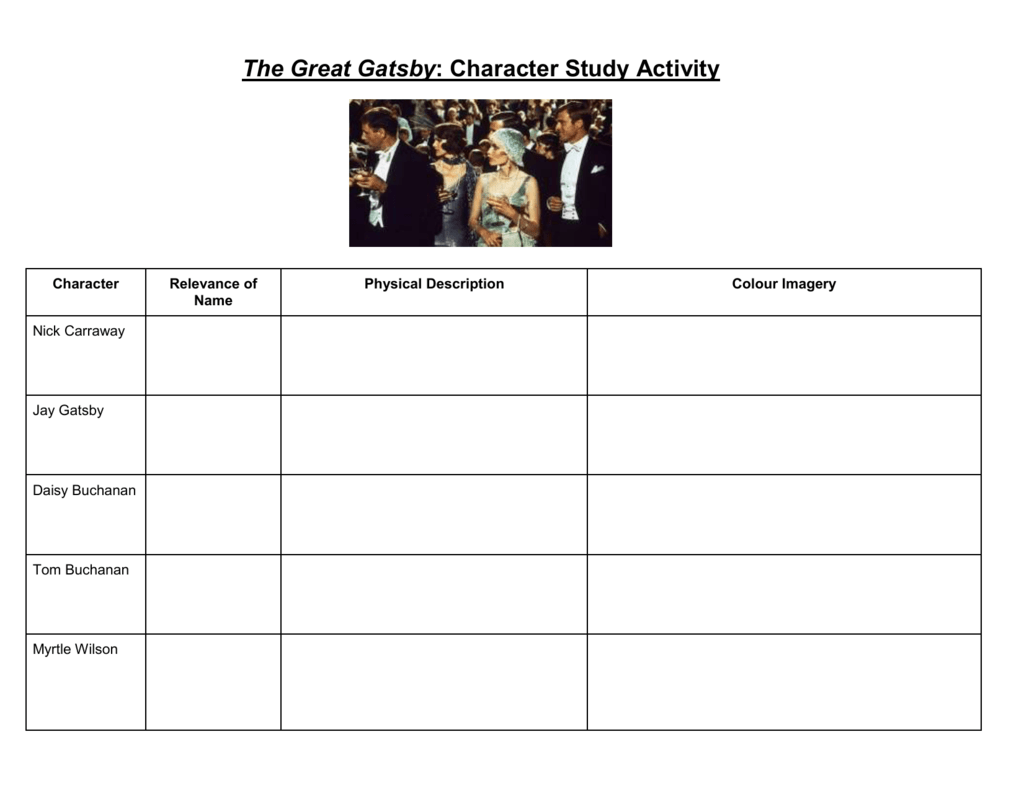 The Great Gatsby Character Study