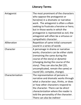 the butterfly circus essay phrases