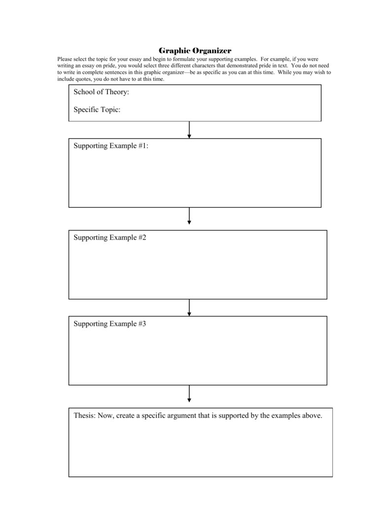 The Crucible Essay Graphic Organizer - Manual Guide Example 2018 •
