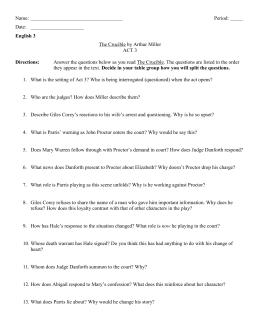 adjectives describing john proctor