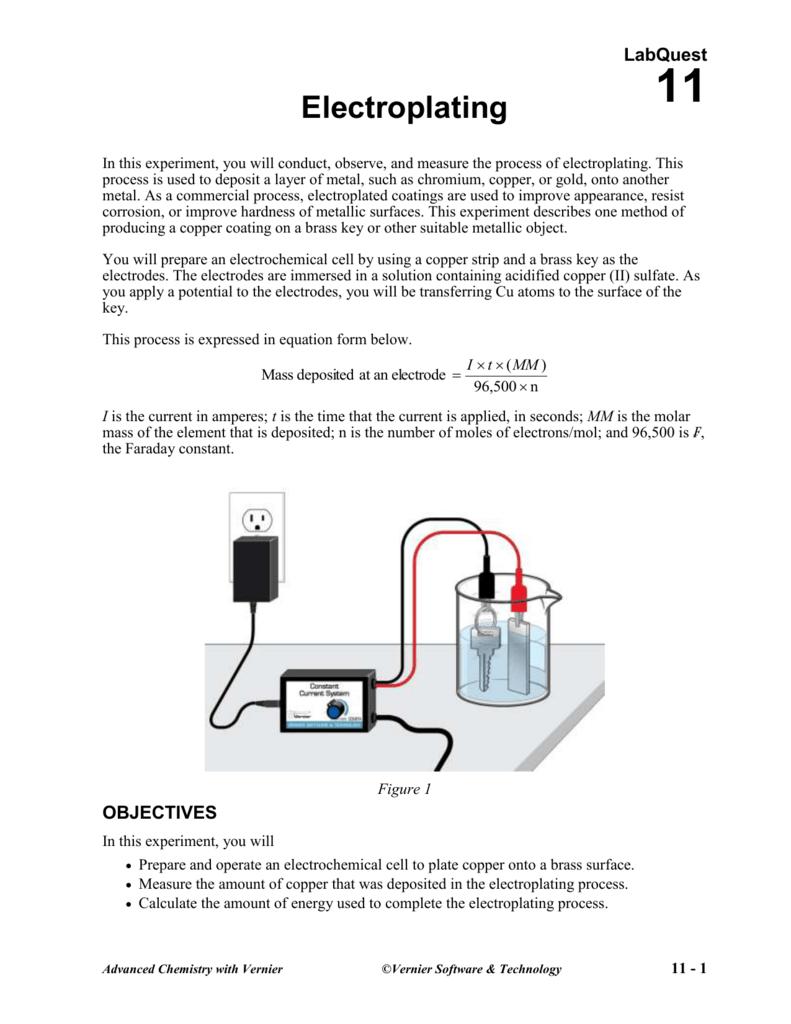 11 Electroplating doc