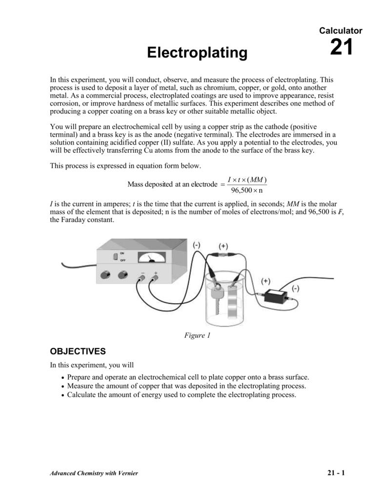 21 Electroplating