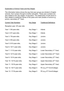 Explanation of School Years and Key Stages