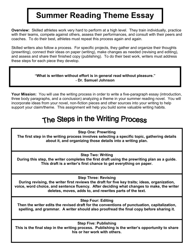 which choice is the best purpose for writing a process essay