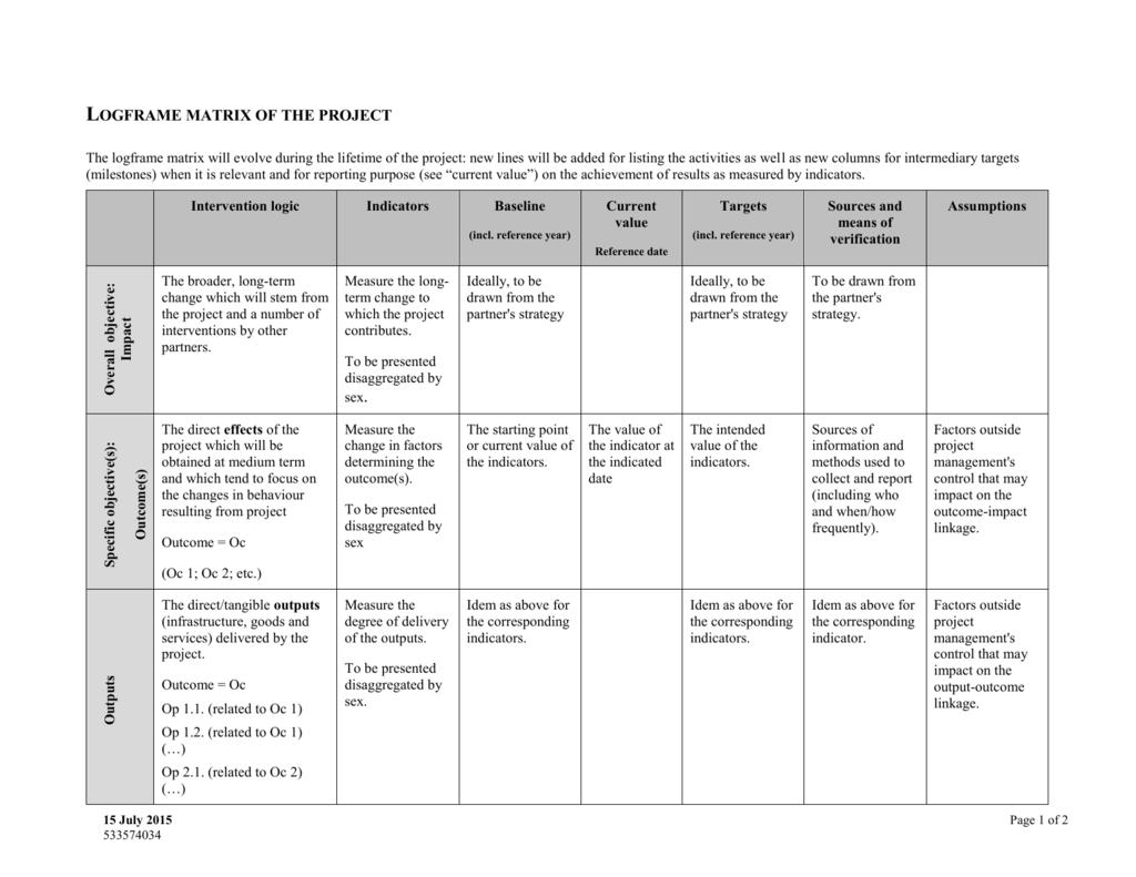 Annex C E3d Logical Framework