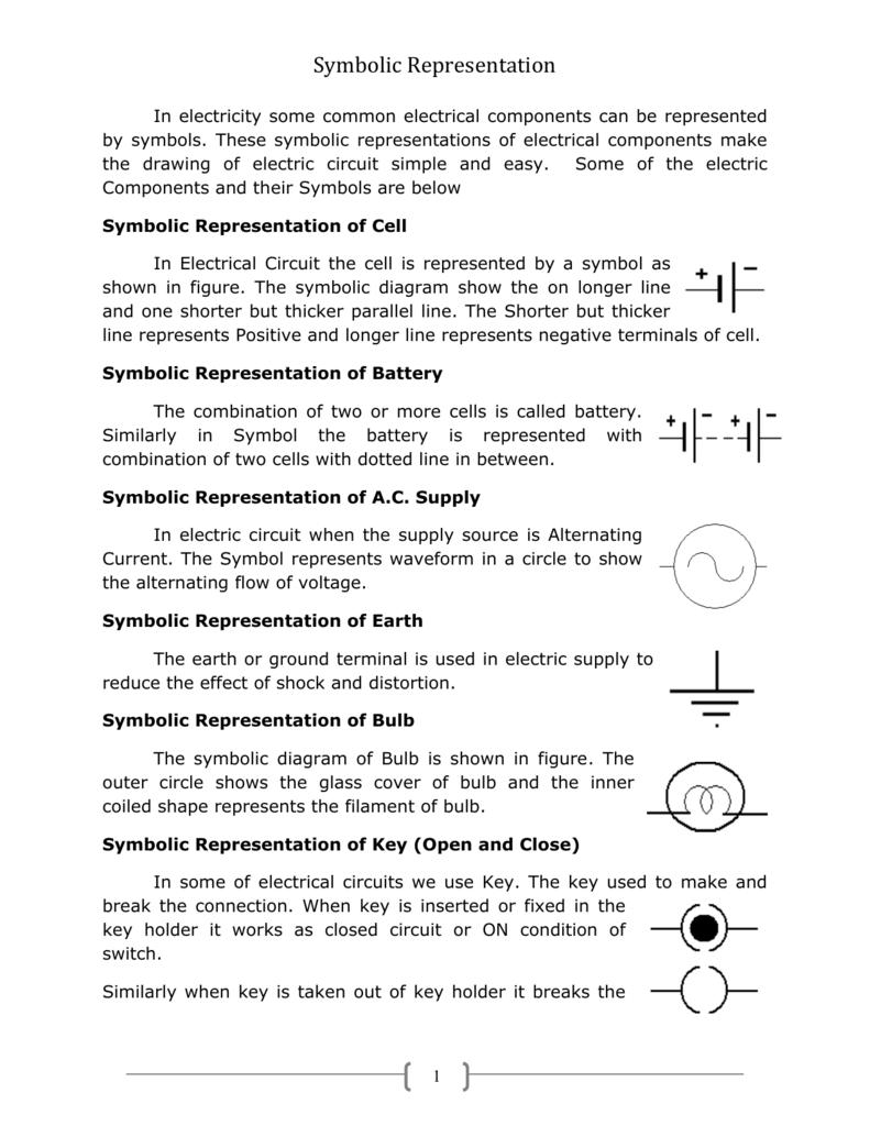 File Electro Science Club