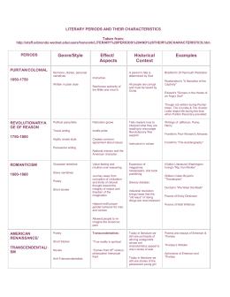 characteristics of literary genres