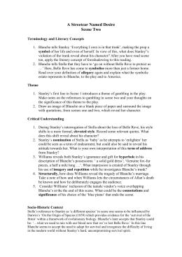 Streetcar named desire essay questions