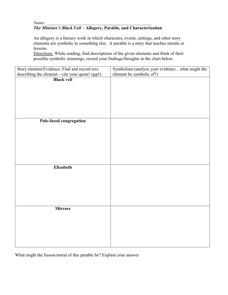 analysis of the ministers black veil The minister's black veil: a paradigm characters nathaniel hawthorne this study guide consists of approximately 61 pages of chapter summaries, quotes, character analysis, themes, and more - everything you need to sharpen your knowledge of the minister's black veil.