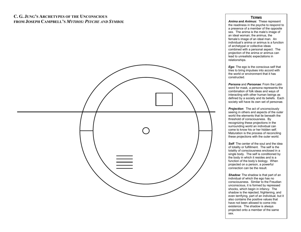 Diagram Mercede Connection 320wire