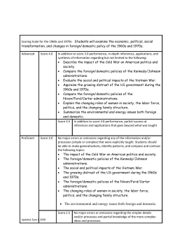 Civics Rubric - School Administrators of Iowa