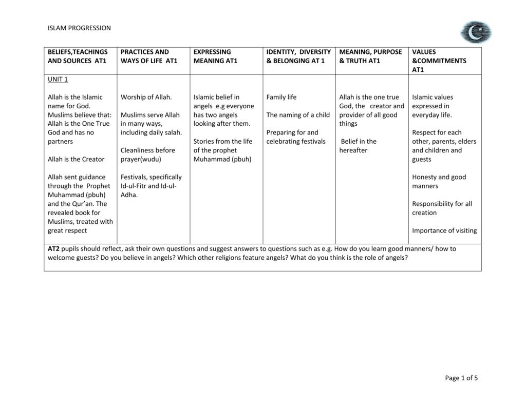 Islam Progression Unit (Microsoft Word format, 60kb)