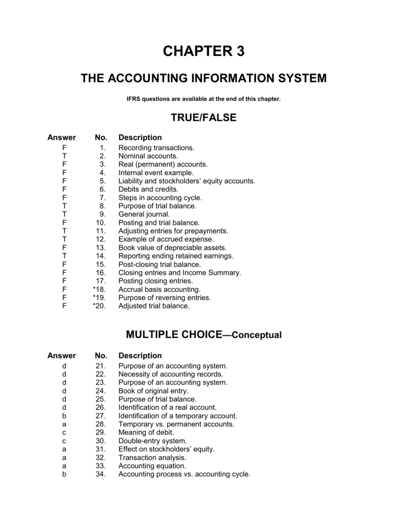 accounting information systems multiple choice questions Improving 47 free test questions from free test bank for accounting information systems edition by gelinas to get an excellent result at your exam.