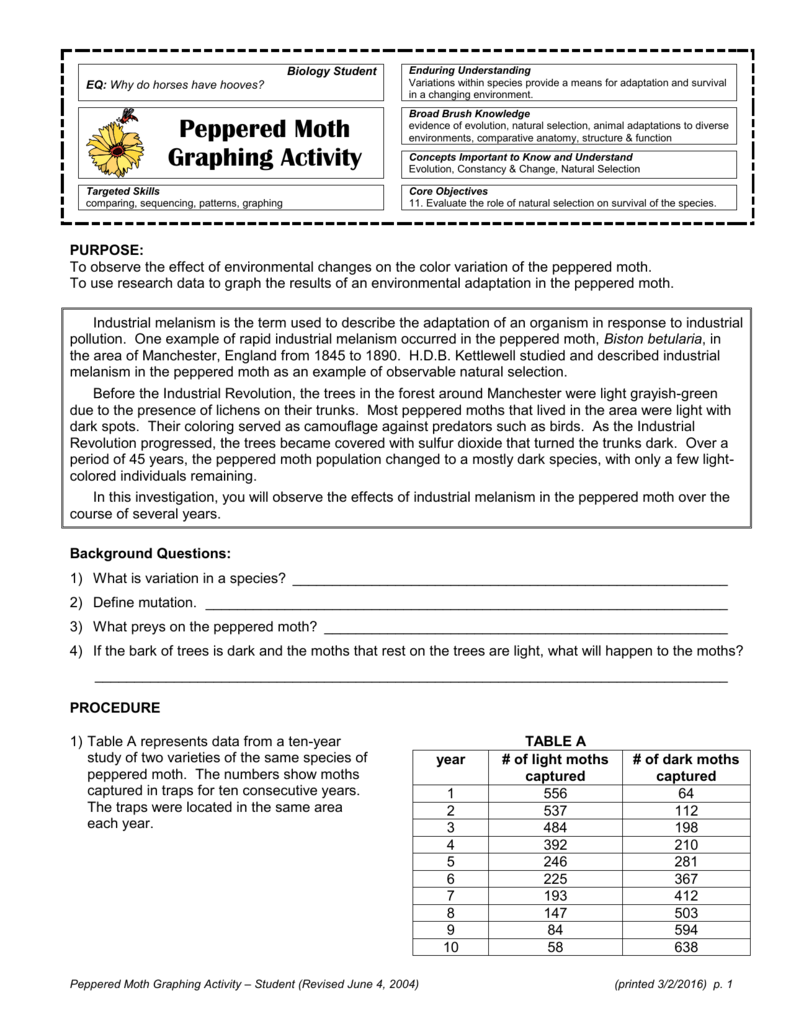 Peppered Moth Simulation Worksheet Answers