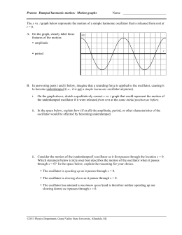 Pretest: Damped harmonic motion: Motion graphs Name The x vs. t