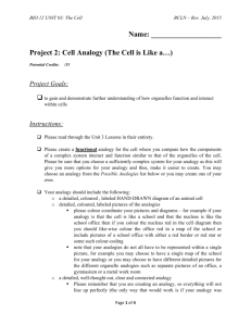 Name: Project 2: Cell Analogy (The Cell is Like a…)