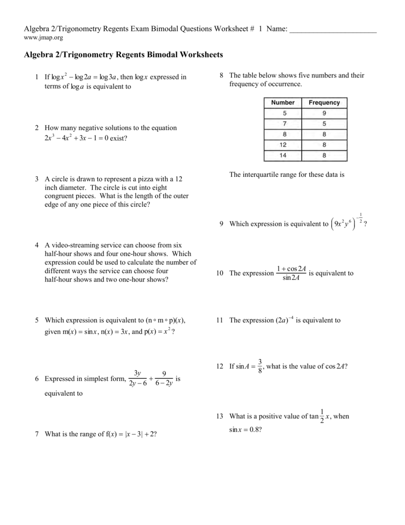 Algebra 2/Trigonometry Regents Bimodal Worksheets