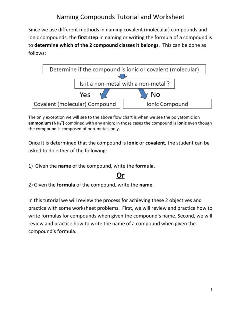 worksheet Writing Formulas And Naming Compounds Worksheet 008081229 1 c0e0b83149baf33d770f4863a46d66bb png
