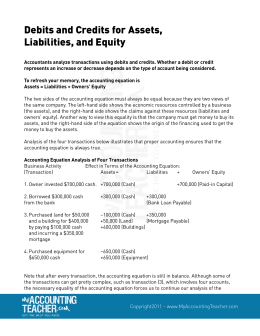 Debits and Credits for Assets, Liabilities, and Equity