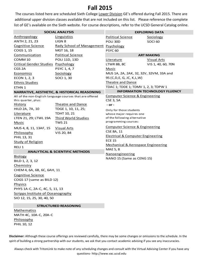 Fall 2015 - Sixth College