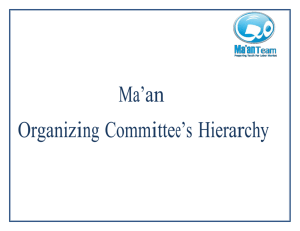 Ma'an Organizing Committee's Hierarchy