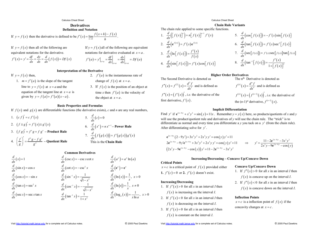 Derivatives - Pauls Online Math Notes