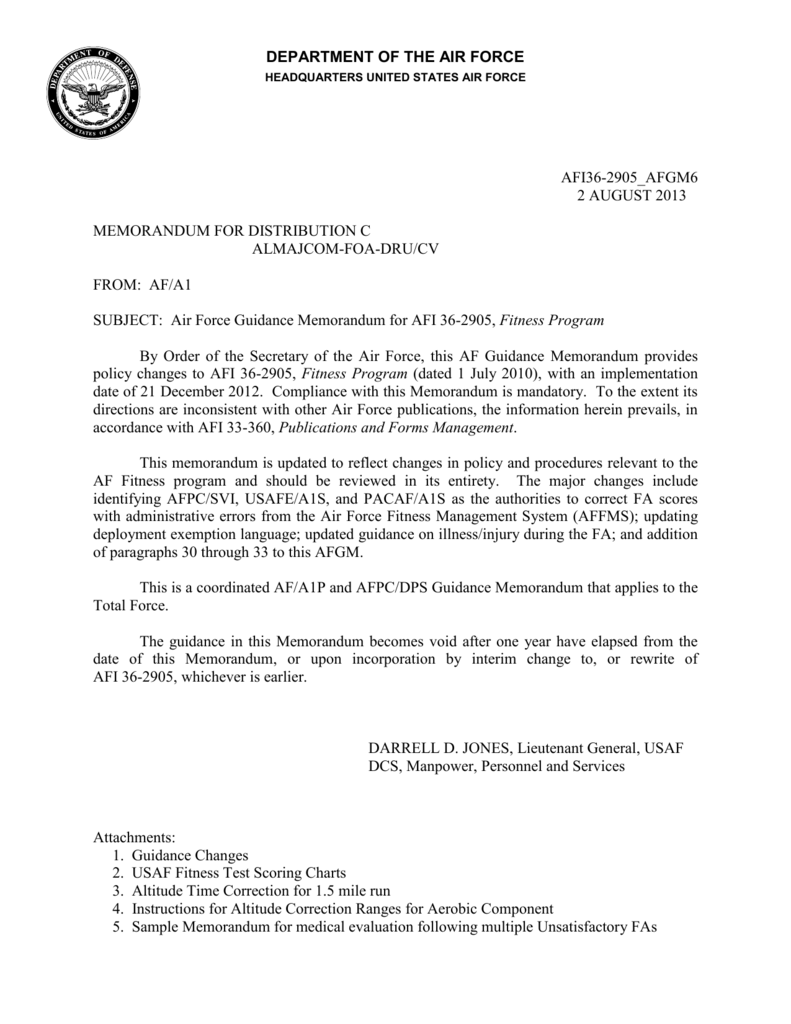 Air force fitness standards afi blog dandk for Air force memo for record template