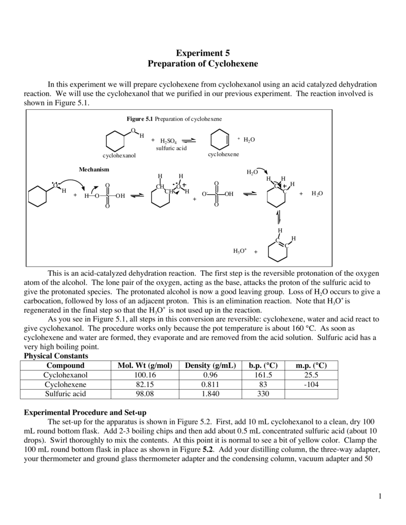 dehydration of cyclohexanol mechanism