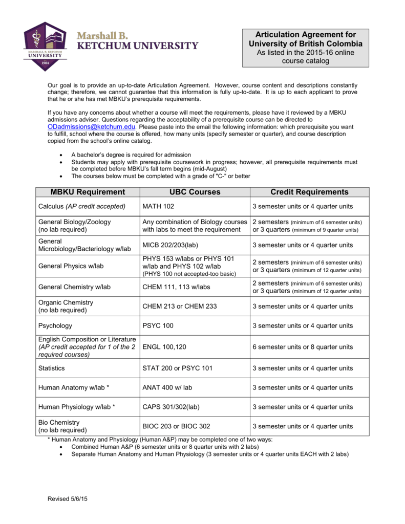 MBKU Requirement UBC Courses Credit Requirements Articulation