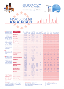 Euriso-top NMR Solvents data chart