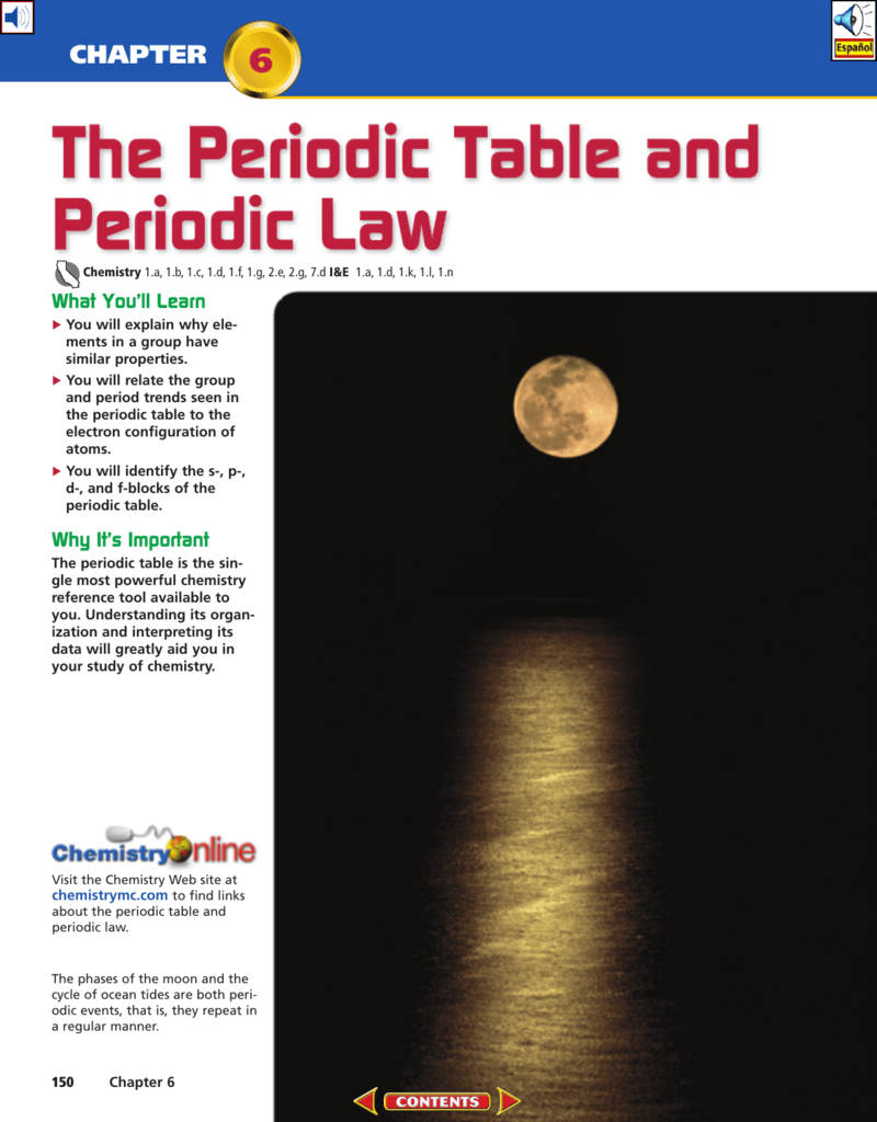 Chapter 6 the periodic table and periodic law gamestrikefo Images
