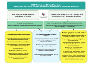 HSE Stress Workplace Flowchart