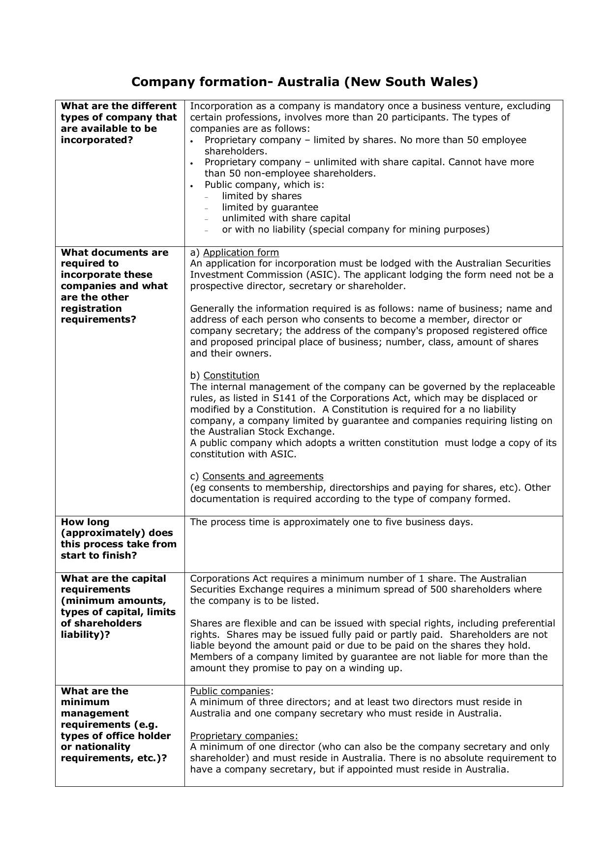 Company formation- Australia (New South Wales)