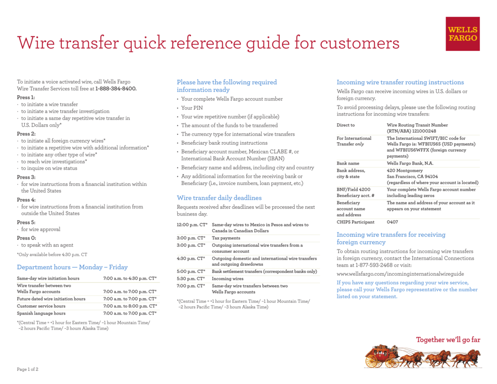 Wire Transfer Quick Reference Guide For