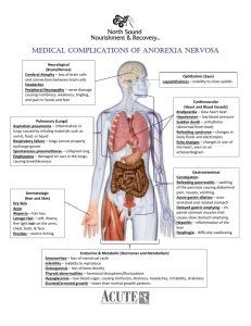 Medical Complications of Anorexia Nervosa Handout