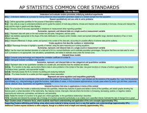 AP STATISTICS COMMON CORE STANDARDS