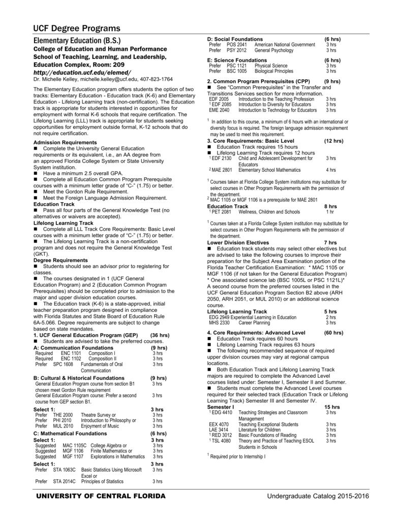 Ucf Degree Programs Undergraduate Catalog
