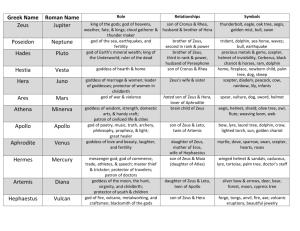 Olympian Gods Chart