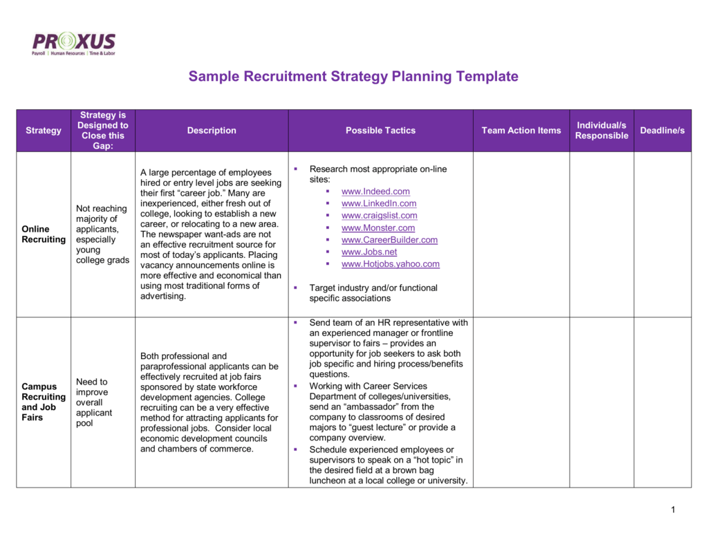 Sample Recruitment Strategy Planning Template