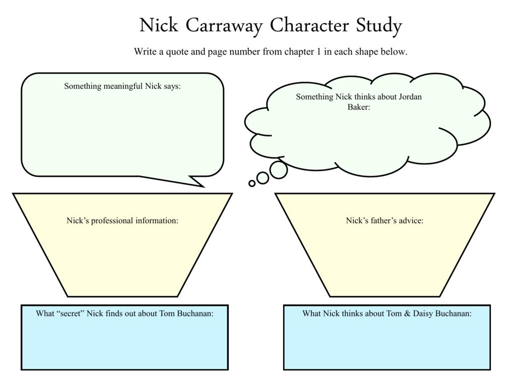 Nick Carraway Character Study