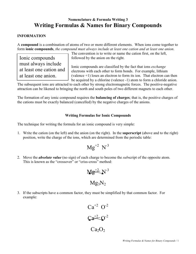 Writing Formulas Names For Binary Compounds