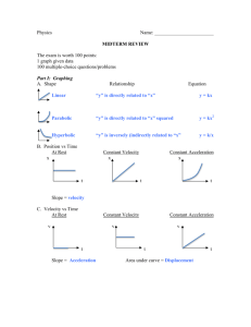 Worked Examples from Introductory Physics Vol  I: Basic