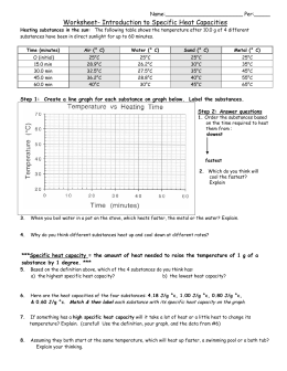 besides Exponential Growth and Decay Word Problems Worksheet Answers also Sd and Velocity Practice Problems Worksheet Answers Elegant besides GCSE Physics Worksheet  Elastic Potential Energy  definition furthermore Specific Heat Calculations Worksheet   Sanfranciscolife further Thermochemistry Worksheet furthermore  additionally Worksheet  Calculations involving Specific Heat additionally Science Worksheet 2 10a Heat Transfer Worksheet   The Best and Most further Worksheet calculations involving specific heat key  2795357 furthermore Shh We Re Writing the Constitution Worksheet – bush in addition Worksheet  Introduction to Specific Heat Capacities in addition Worksheet Calculations Involving Specific Heat with Electron together with Free Worksheets Liry   Download and Print Worksheets   Free on also  together with Specific Heat Worksheet Answers Wonderfully 17 Best. on worksheet calculations involving specific heat