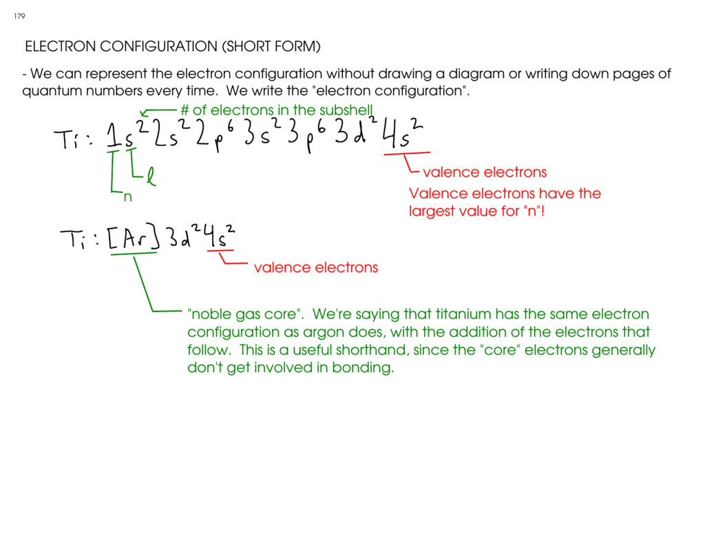 ELECTRON CONFIGURATION (SHORT FORM) n # of electrons in