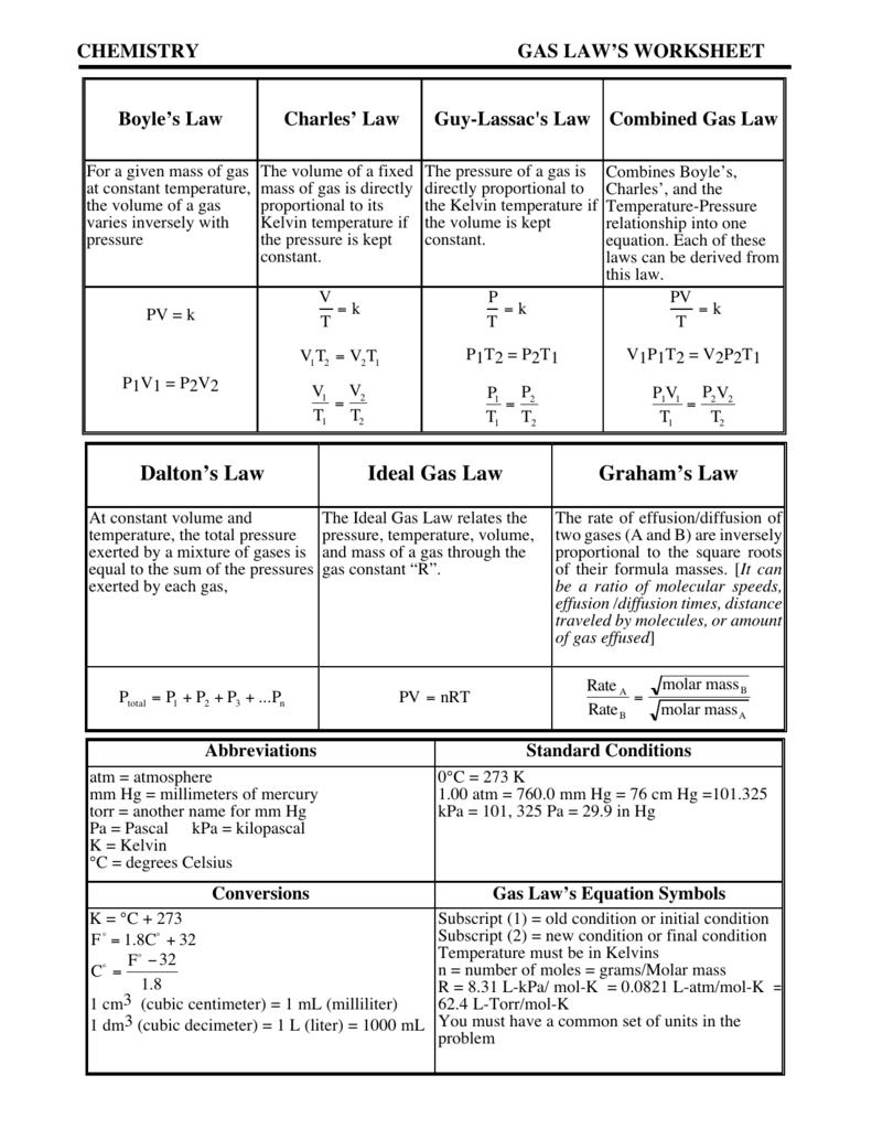 Gas Law's Worksheet - Willamette Leadership Academy